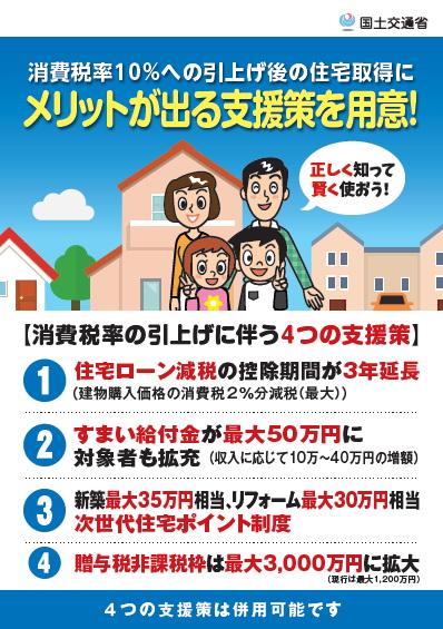 次世代住宅ポイント制度
